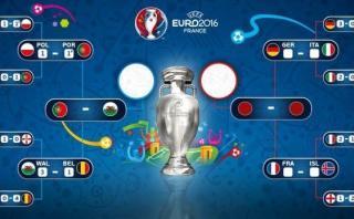 Eurocopa 2016: así quedaron las semifinales del certamen