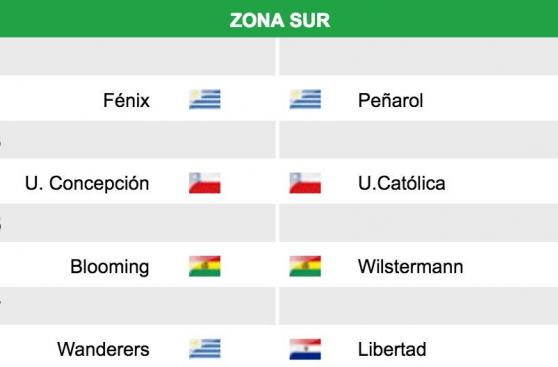Copa Sudamericana 2016: estos son los rivales de los peruanos