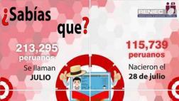Reniec: los peruanos que celebran su cumpleaños el 28 de julio