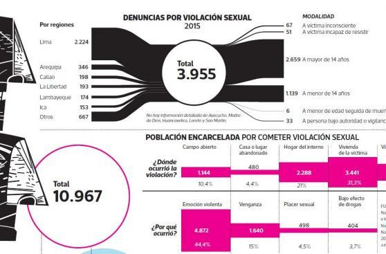 #NiUnaMenos: ¿Se puede identificar a un violador en potencia?