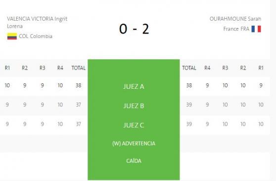 Río 2016: Ingrit Valencia ganó bronce para Colombia en boxeo