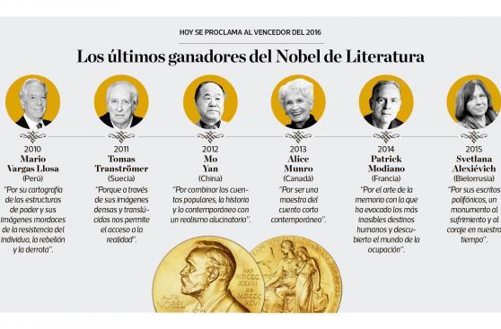 Infografía: acuerdo de paz en Colombia en perspectiva peruana