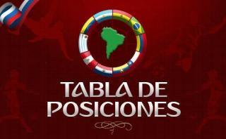 Eliminatorias 2018: tabla de posiciones antes de la fecha 11
