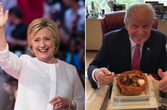 Twitter le toma el pulso a las elecciones de Estados Unidos