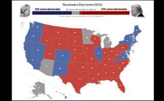 ¿Qué estados le dieron la victoria a Trump?