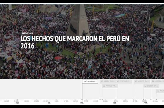 Los hechos que marcaron el Perú en 2016