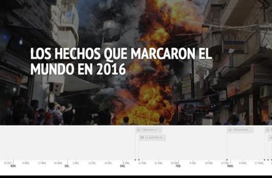 ¿Qué pasó en el mundo en 2016?