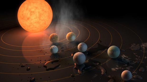 La NASA lanzó campaña para bautizar a los 7 nuevos planetas