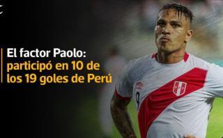 El factor Paolo: participó en 10 de los 19 goles de Perú