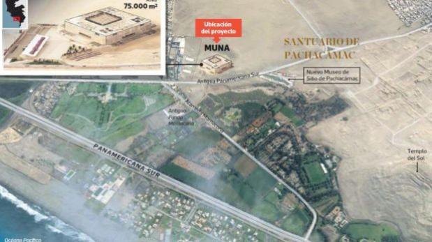 Lurín: reducirán 12 mil metros cuadrados de museo nacional