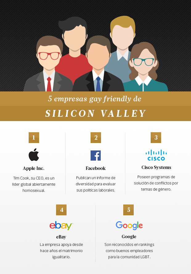5 empresas gay friendly de Silicon Valley