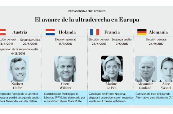 Infografía del día: las sentencias de Alberto Fujimori
