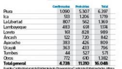 MAPA: ¿Cuántos casos de dengue se detectaron y dónde?
