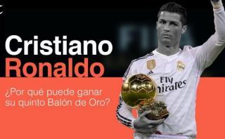 ¿Cristiano es el gran favorito a ganar el próximo Balón de Oro?