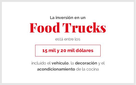 Asociación Food Trucks del Perú