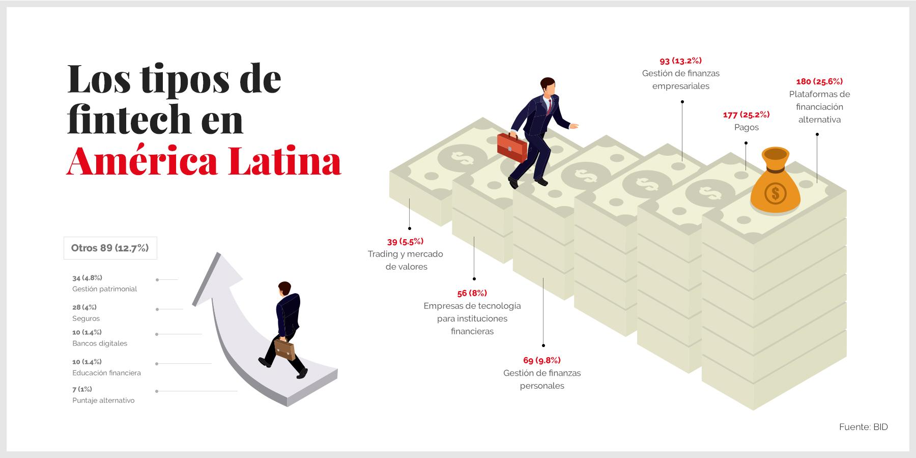 Emprendedores que simplifican las finanzas personales