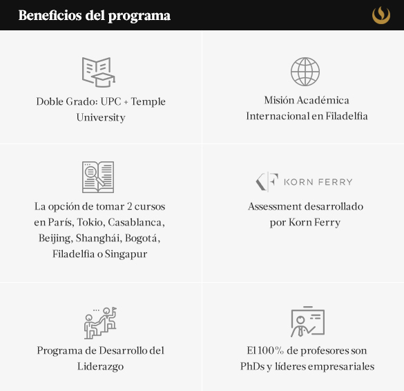 Executive MBA que transformará el horizonte del management