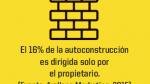 La autoconstrucción en cifras - Noticias de autoconstrucción