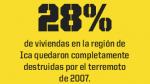 Daño sísmico sufrido por viviendas en el Perú y el mundo - Noticias de san cristóbal
