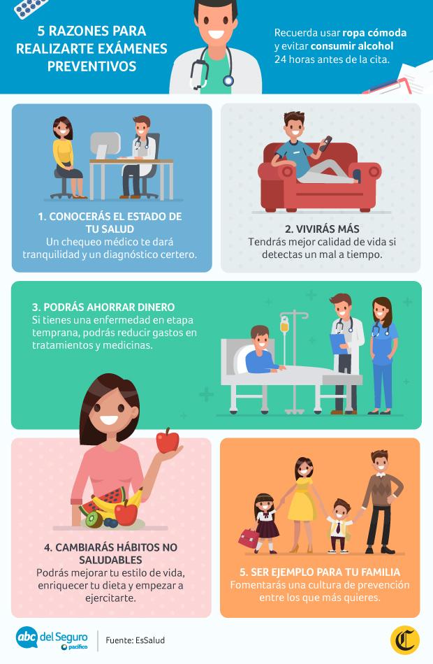 Importancia de los exámenes de presión arterial