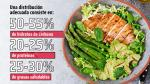 Alimentación sana: ¿Cómo debe ser la dieta de un corredor? - Noticias de espinaca